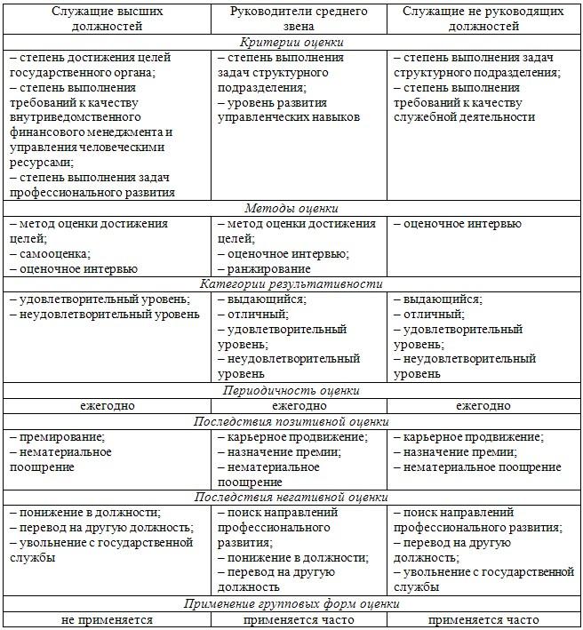 Закачать Оценка эффективности деятельности Предприятия диплом Оценка эффективности деятельности предприятия диплом в деталях